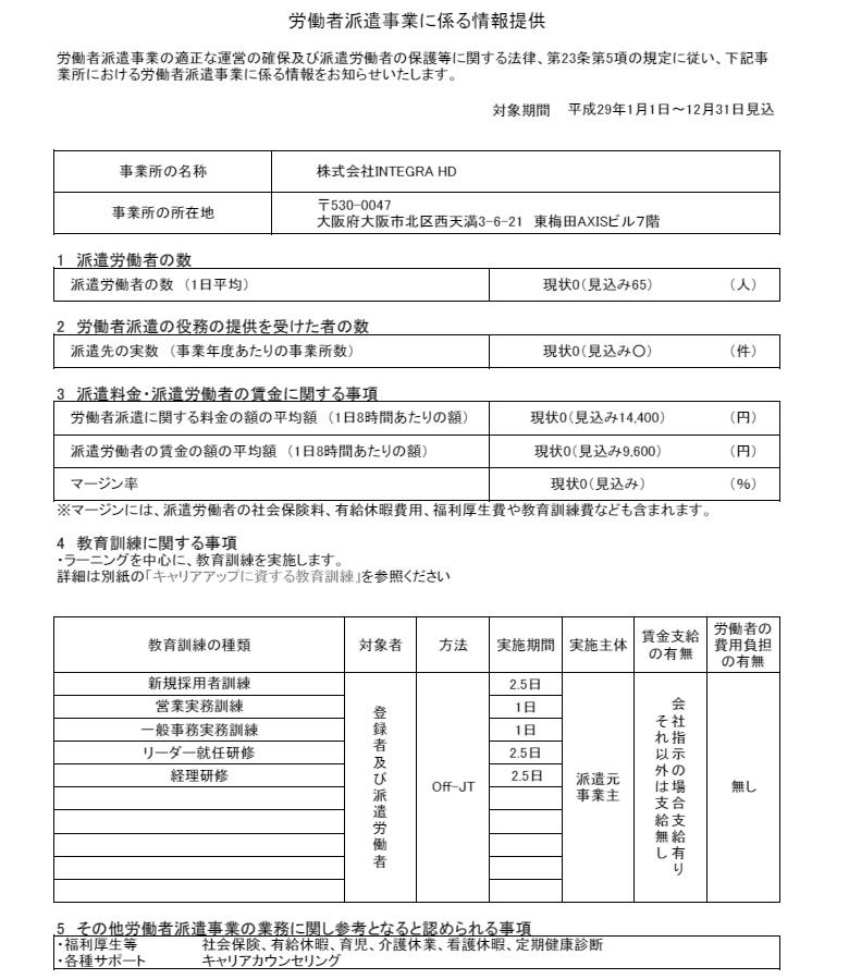 労働者派遣事業に関わる情報提供    disclosure
